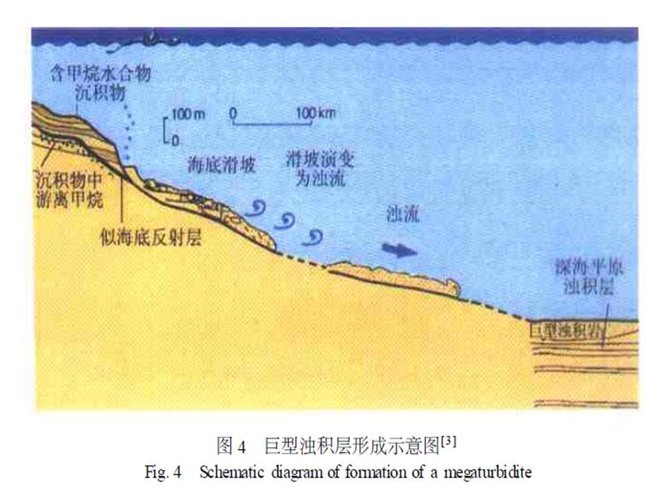 巨型浊积岩